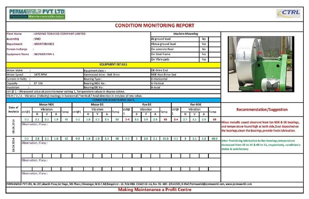 Permaweld Pvt Ltd Condition Monitoring Report